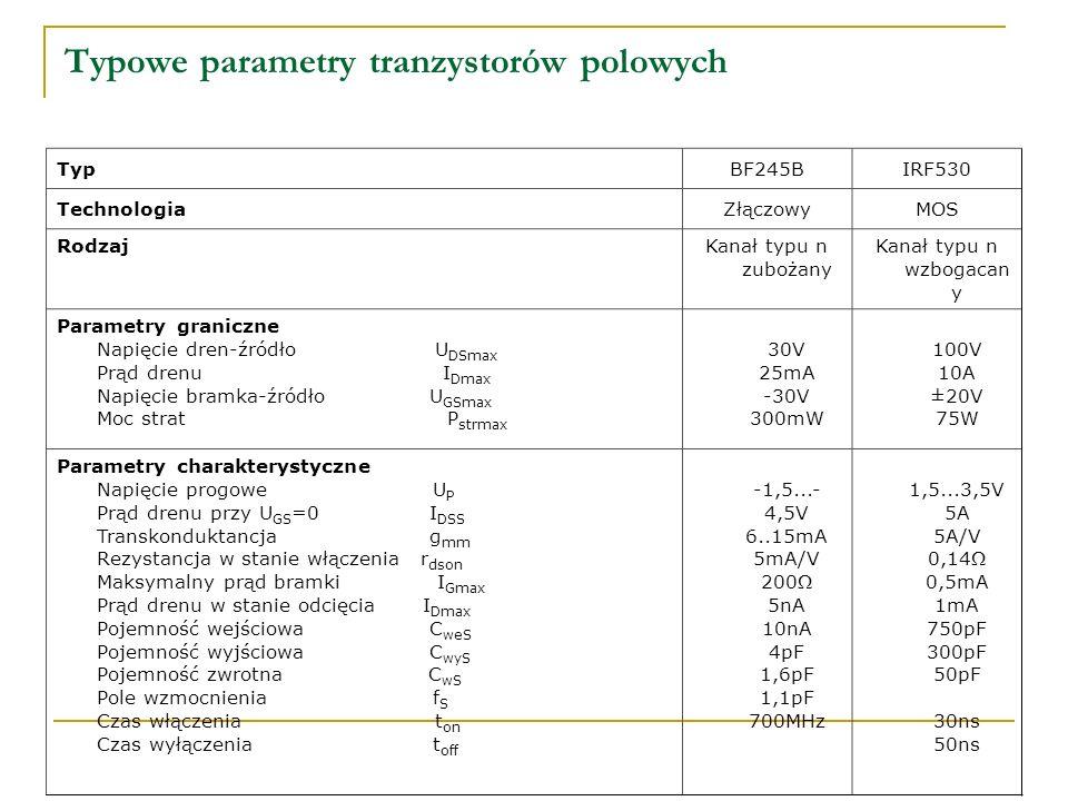 Typowe parametry tranzystorów polowych