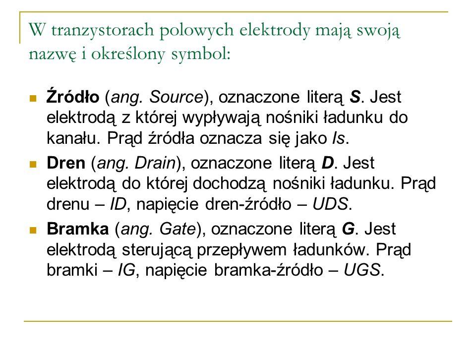 W tranzystorach polowych elektrody mają swoją nazwę i określony symbol: