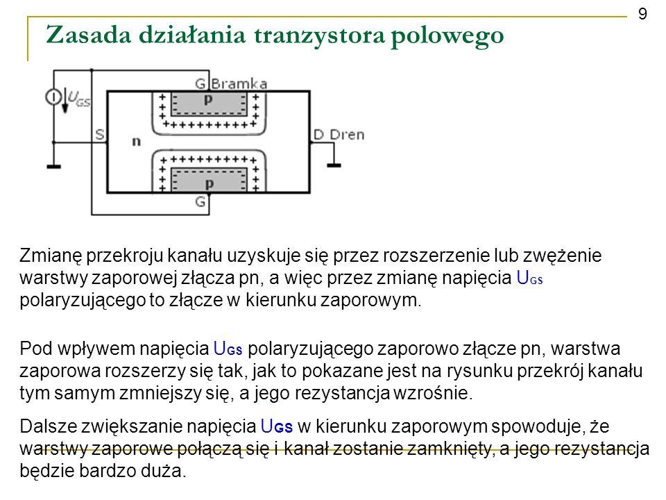 Zasada działania tranzystora polowego