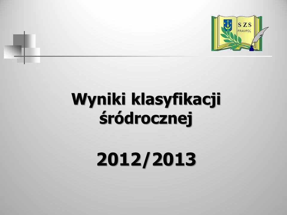 Wyniki klasyfikacji śródrocznej 2012/2013