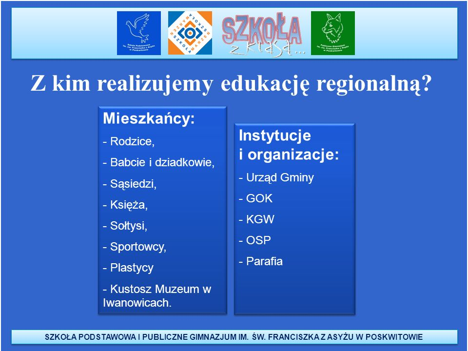 Z kim realizujemy edukację regionalną