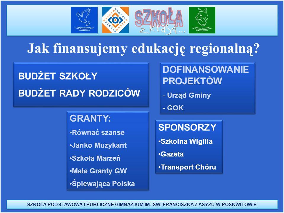 Jak finansujemy edukację regionalną