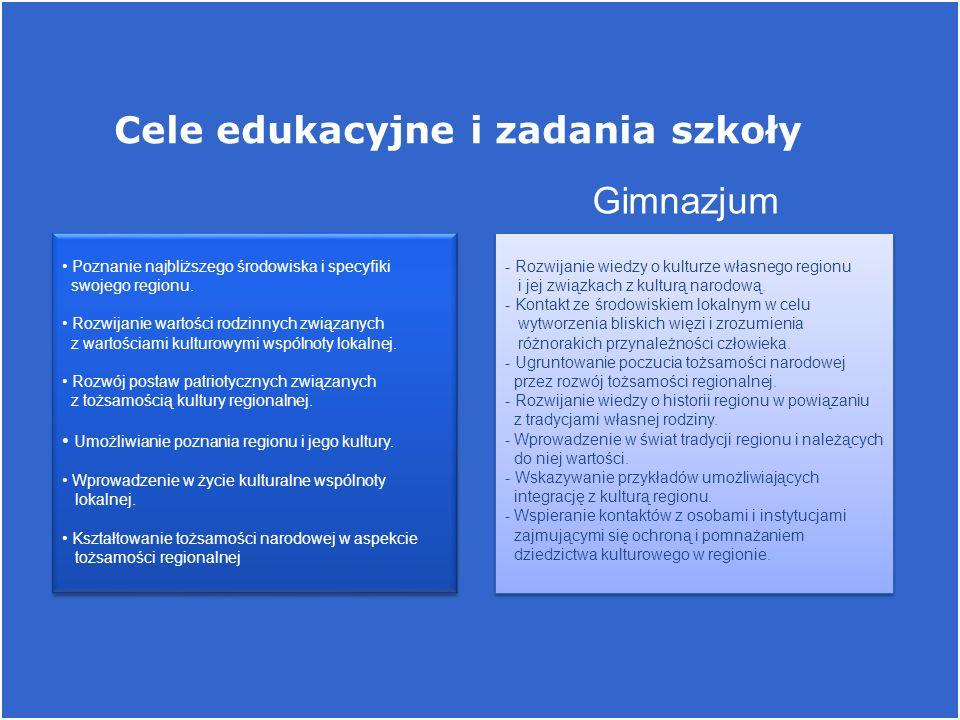 Cele edukacyjne i zadania szkoły