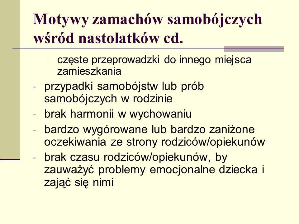 Motywy zamachów samobójczych wśród nastolatków cd.