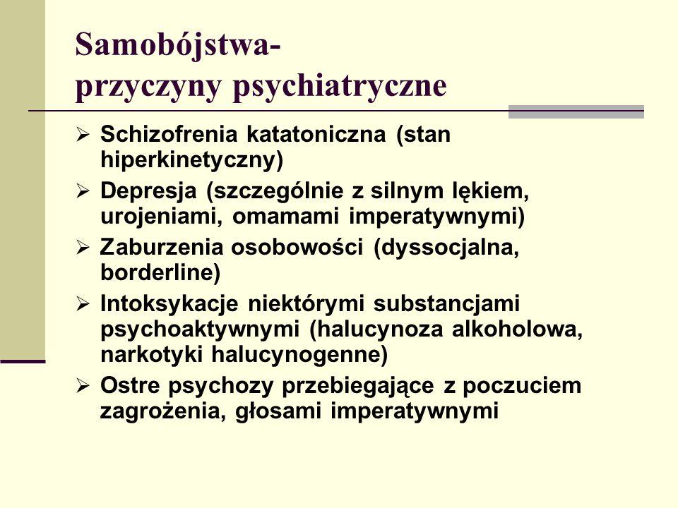 Samobójstwa- przyczyny psychiatryczne