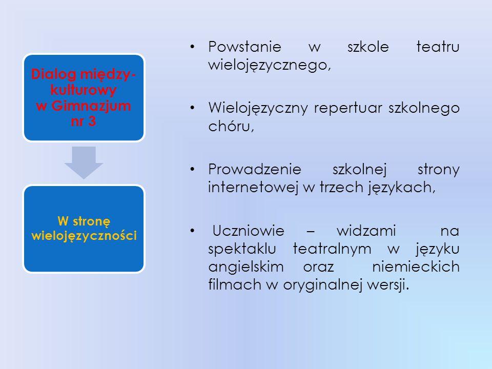Dialog między-kulturowy w Gimnazjum nr 3 W stronę wielojęzyczności