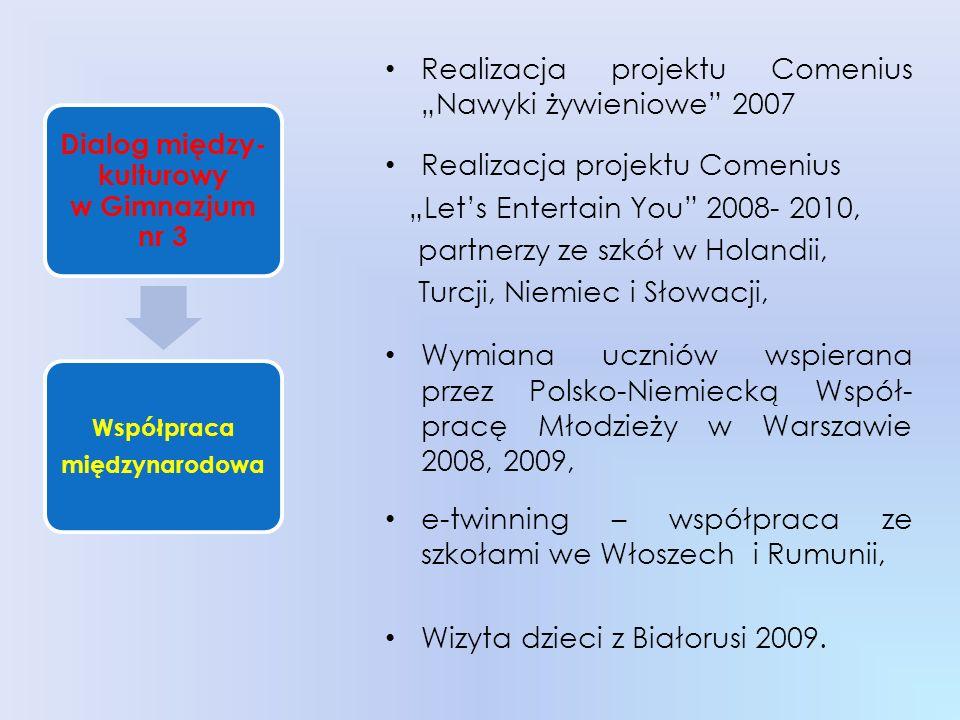 Dialog między-kulturowy w Gimnazjum nr 3