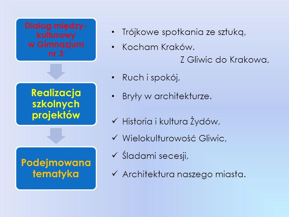 Trójkowe spotkania ze sztuką, Kocham Kraków. Z Gliwic do Krakowa,