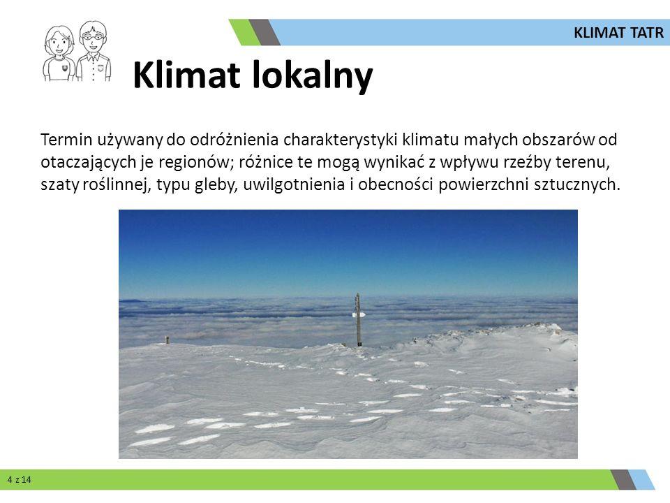 KLIMAT TATR Klimat lokalny.