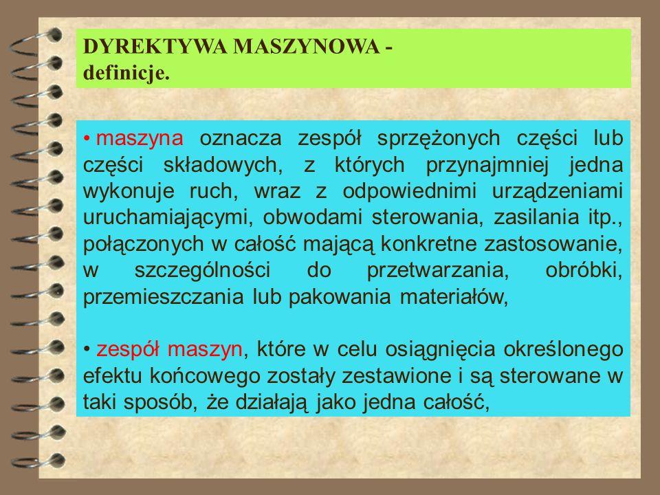 DYREKTYWA MASZYNOWA -definicje.