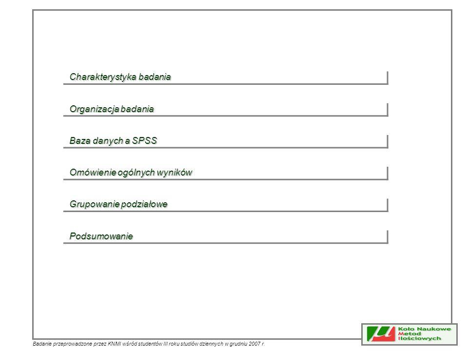 Charakterystyka badania