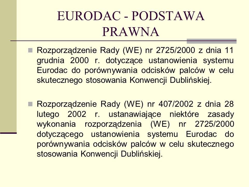 EURODAC - PODSTAWA PRAWNA