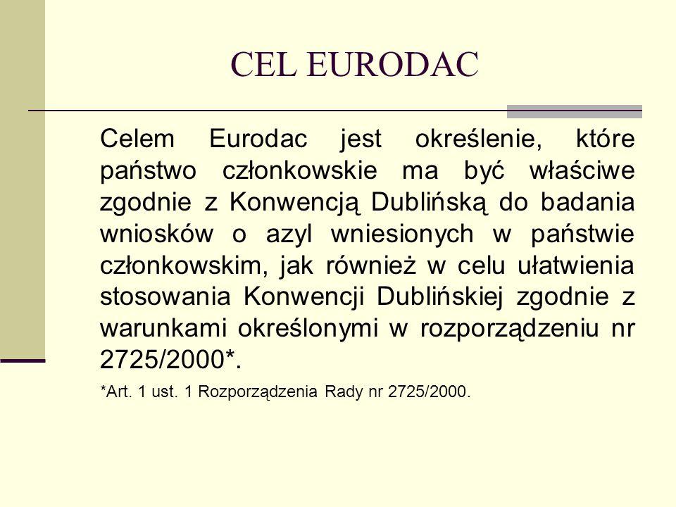 CEL EURODAC