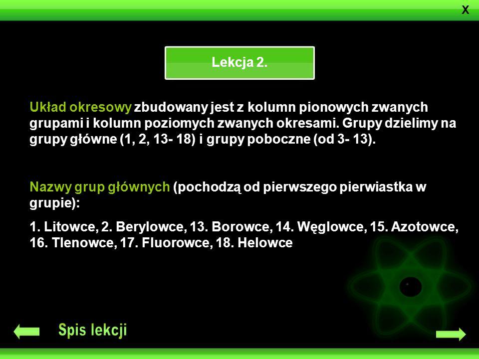Nazwy grup głównych (pochodzą od pierwszego pierwiastka w grupie):