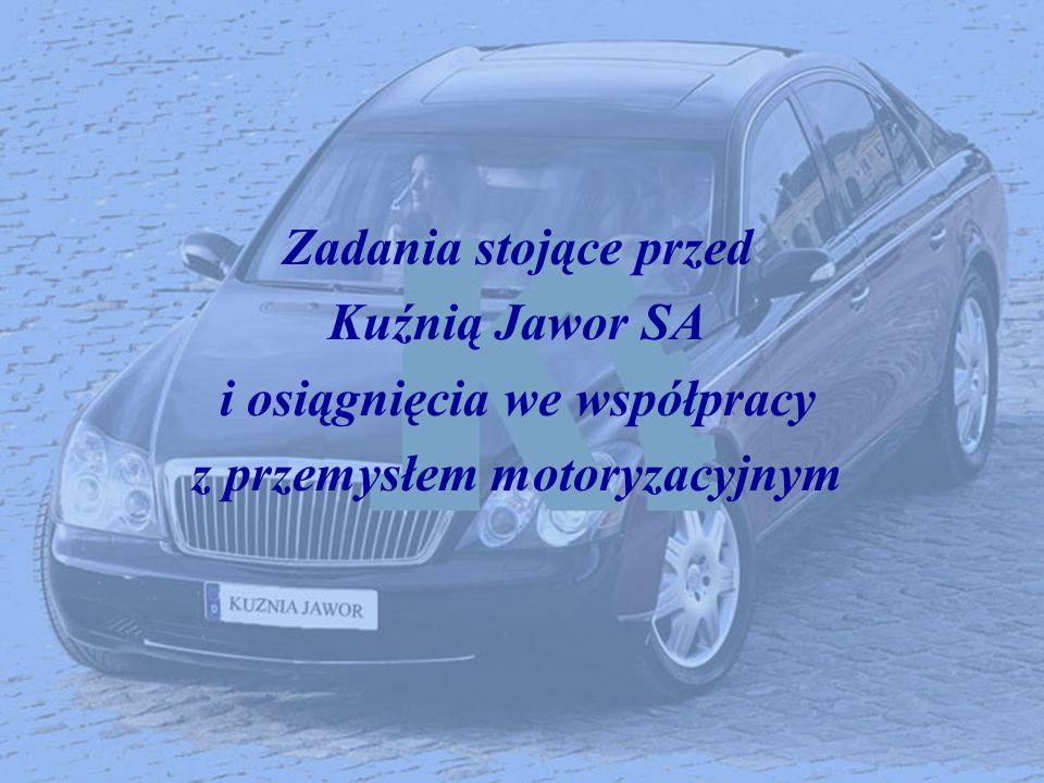i osiągnięcia we współpracy z przemysłem motoryzacyjnym