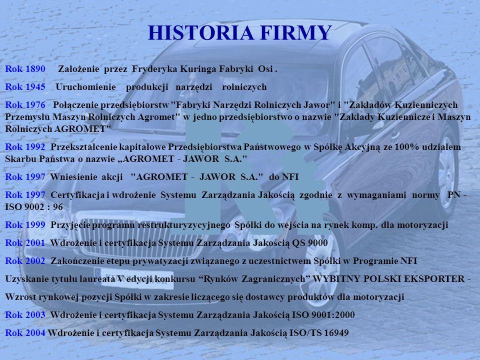 HISTORIA FIRMY Rok 1890 Założenie przez Fryderyka Kuringa Fabryki Osi . Rok 1945 Uruchomienie produkcji narzędzi rolniczych.
