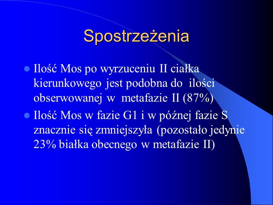 Spostrzeżenia Ilość Mos po wyrzuceniu II ciałka kierunkowego jest podobna do ilości obserwowanej w metafazie II (87%)