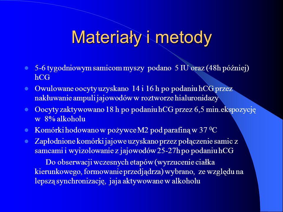 Materiały i metody 5-6 tygodniowym samicom myszy podano 5 IU oraz (48h później) hCG.