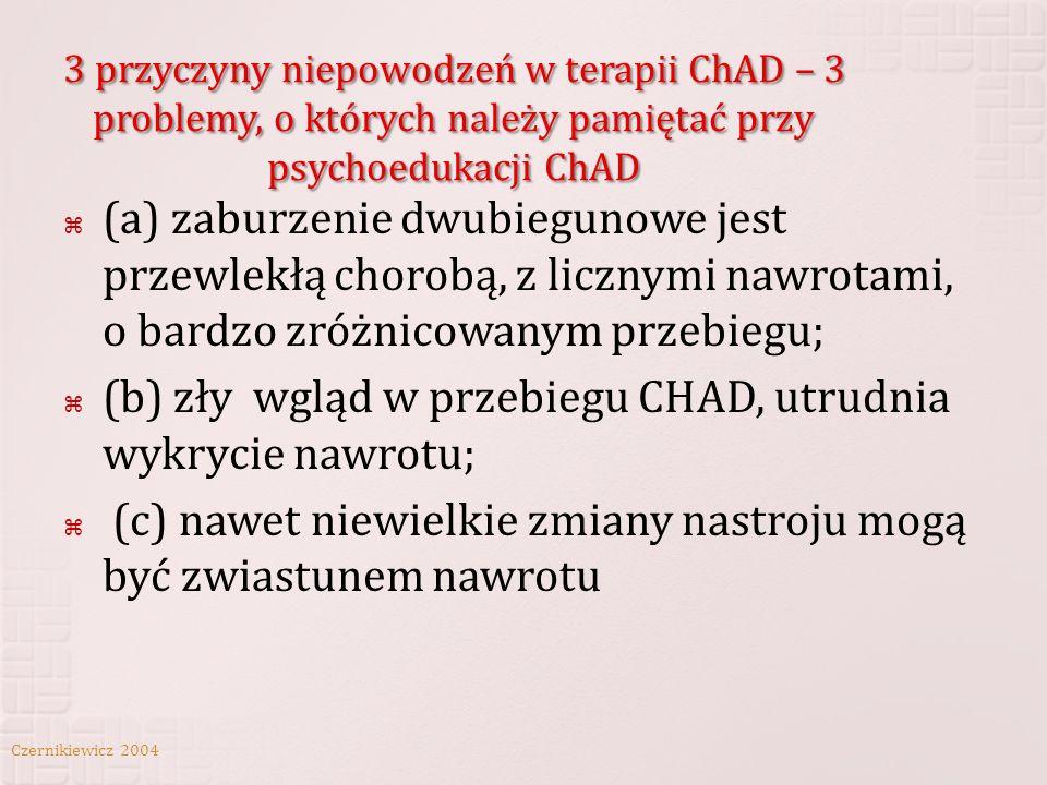 (b) zły wgląd w przebiegu CHAD, utrudnia wykrycie nawrotu;