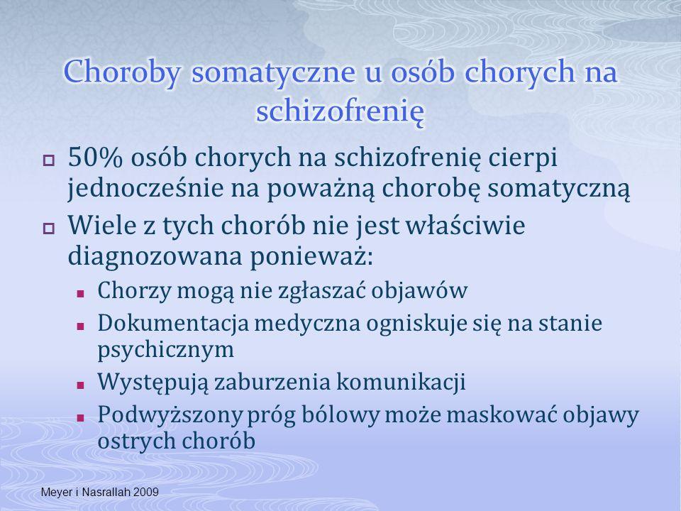 Choroby somatyczne u osób chorych na schizofrenię