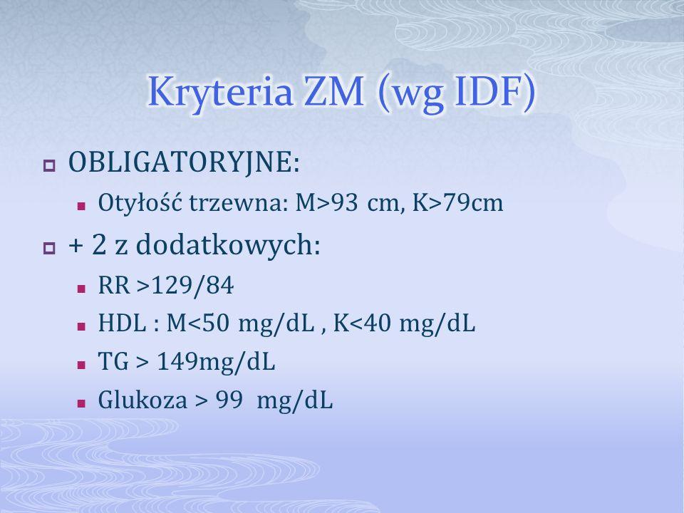 Kryteria ZM (wg IDF) OBLIGATORYJNE: + 2 z dodatkowych:
