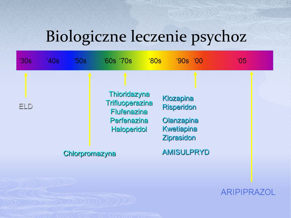 Biologiczne leczenie psychoz