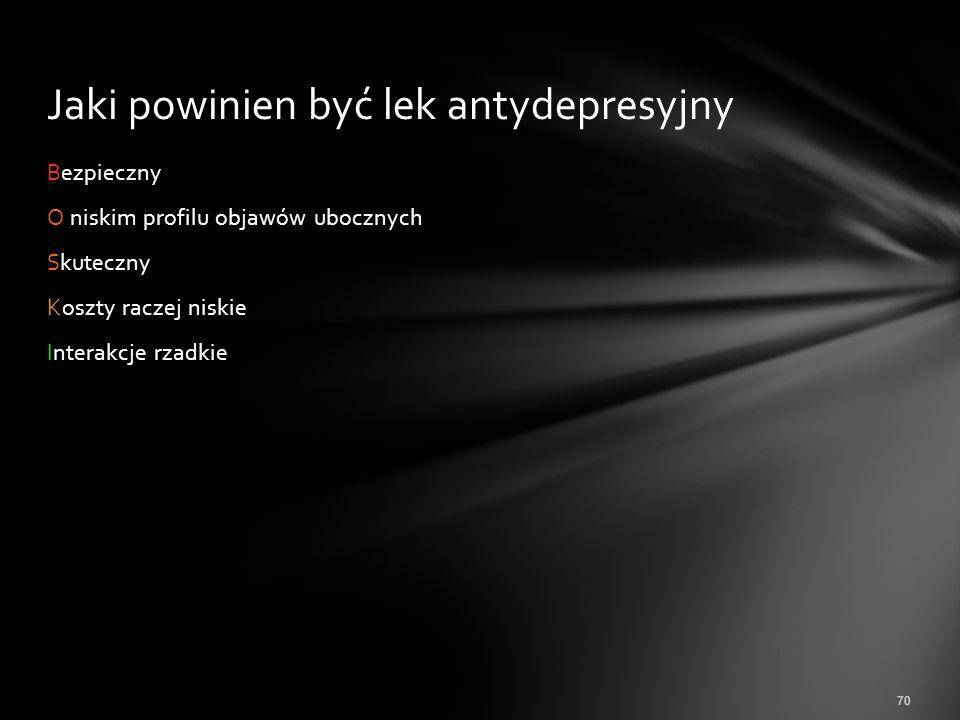 Jaki powinien być lek antydepresyjny