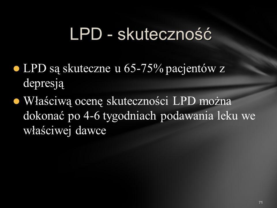 LPD - skuteczność LPD są skuteczne u 65-75% pacjentów z depresją