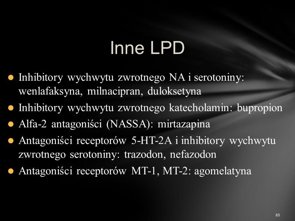 Inne LPD Inhibitory wychwytu zwrotnego NA i serotoniny: wenlafaksyna, milnacipran, duloksetyna.