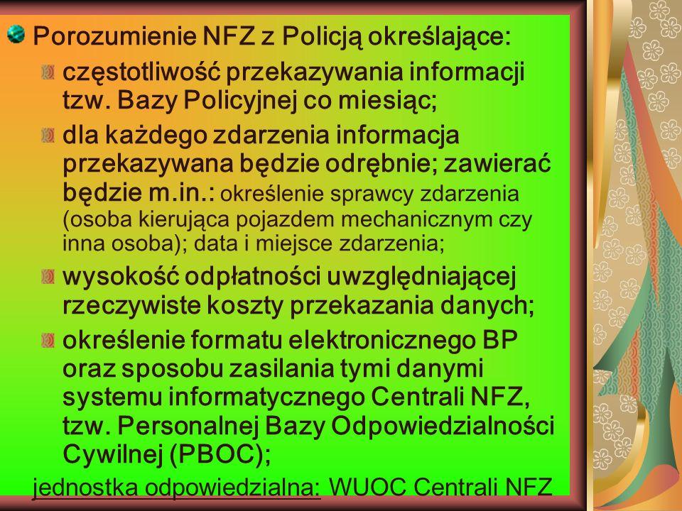 Porozumienie NFZ z Policją określające: