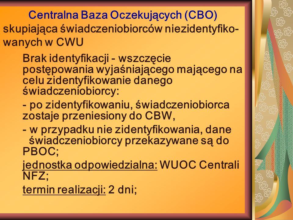 - po zidentyfikowaniu, świadczeniobiorca zostaje przeniesiony do CBW,