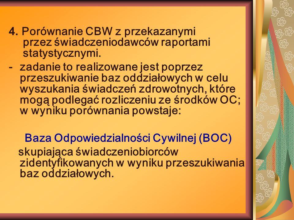 Baza Odpowiedzialności Cywilnej (BOC)