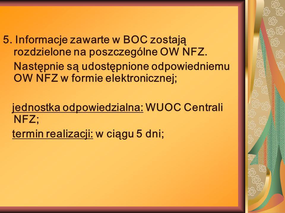 5. Informacje zawarte w BOC zostają rozdzielone na poszczególne OW NFZ.
