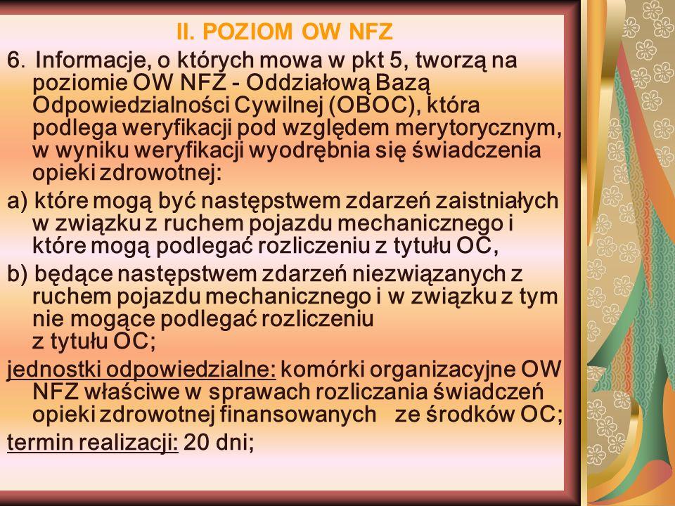 II. POZIOM OW NFZ