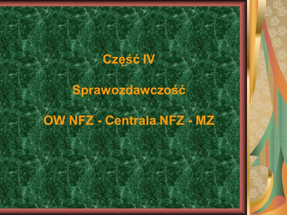 Część IV Sprawozdawczość OW NFZ - Centrala NFZ - MZ