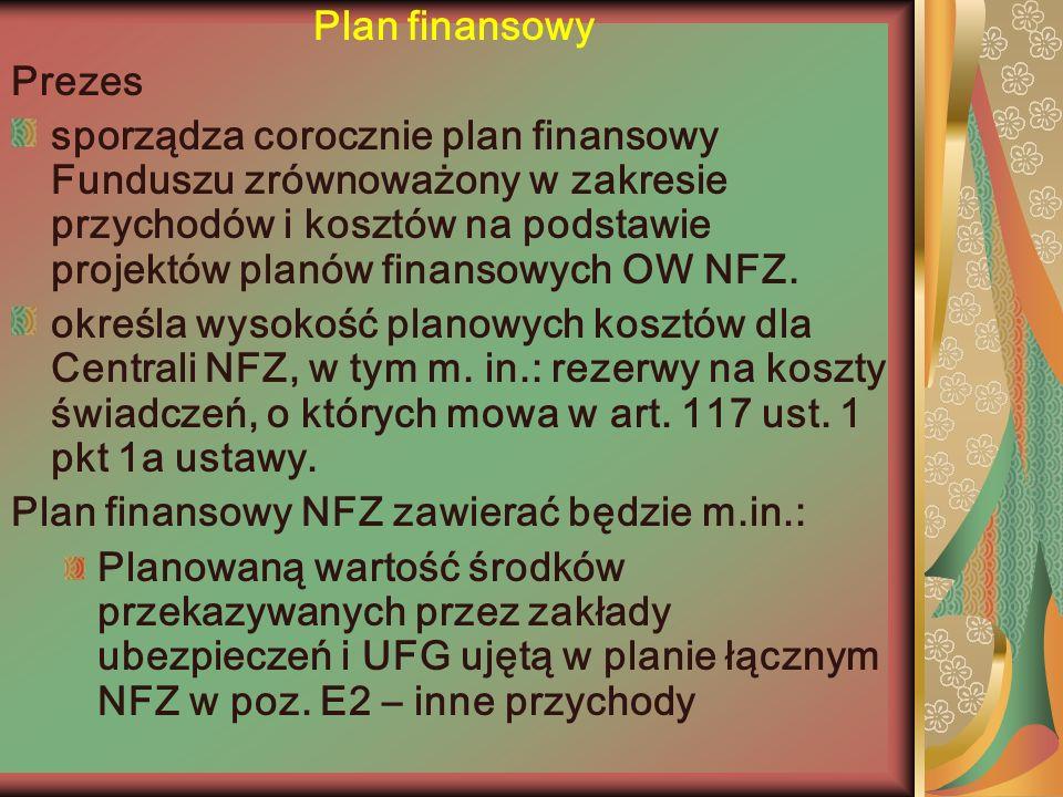 Plan finansowy Prezes.