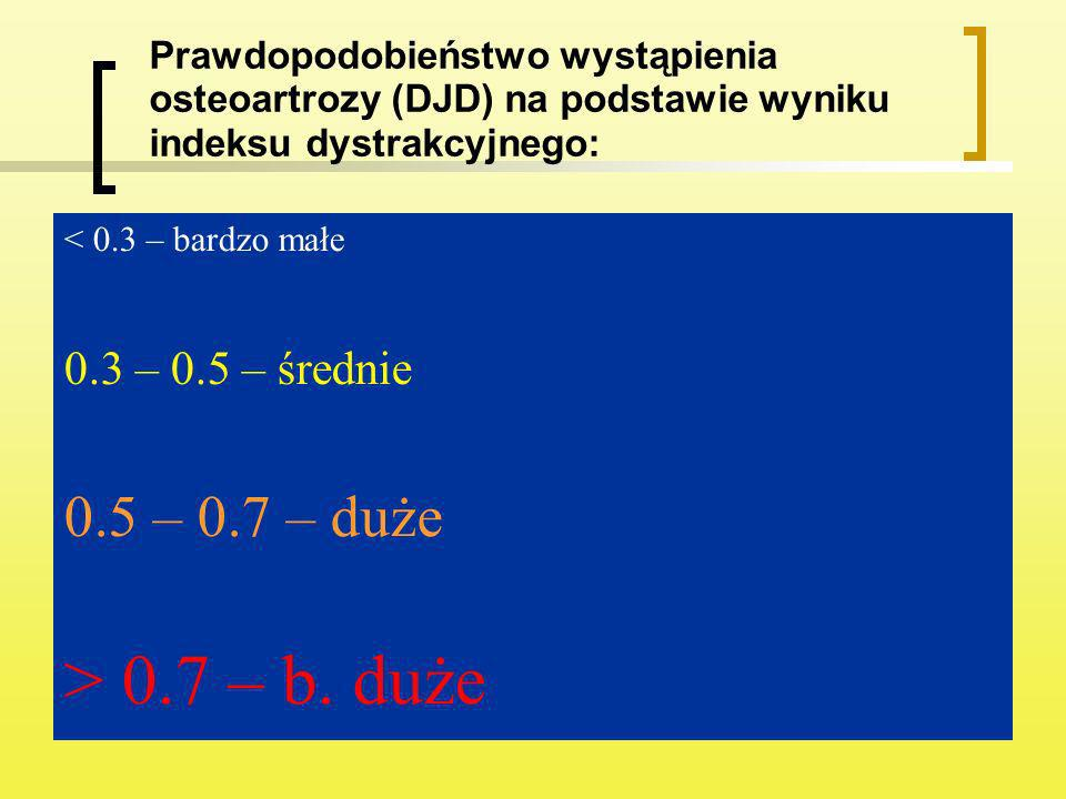 > 0.7 – b. duże 0.5 – 0.7 – duże 0.3 – 0.5 – średnie