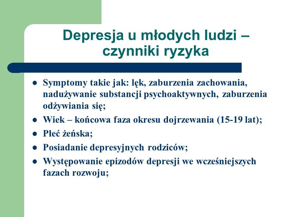 Depresja u młodych ludzi – czynniki ryzyka