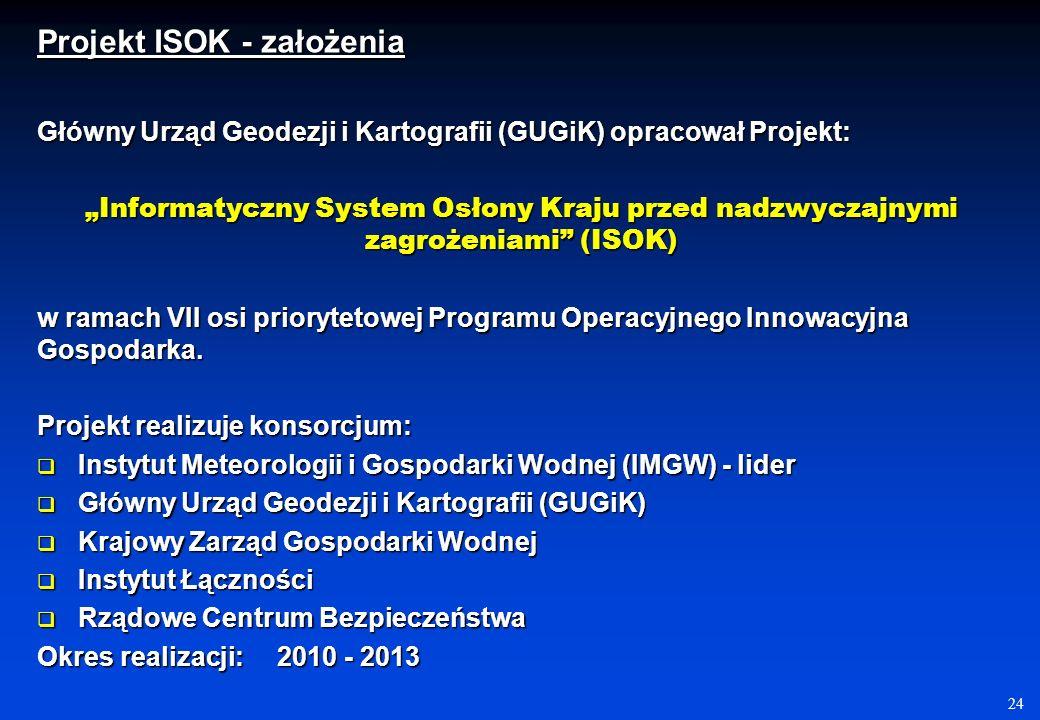 Projekt ISOK - założenia