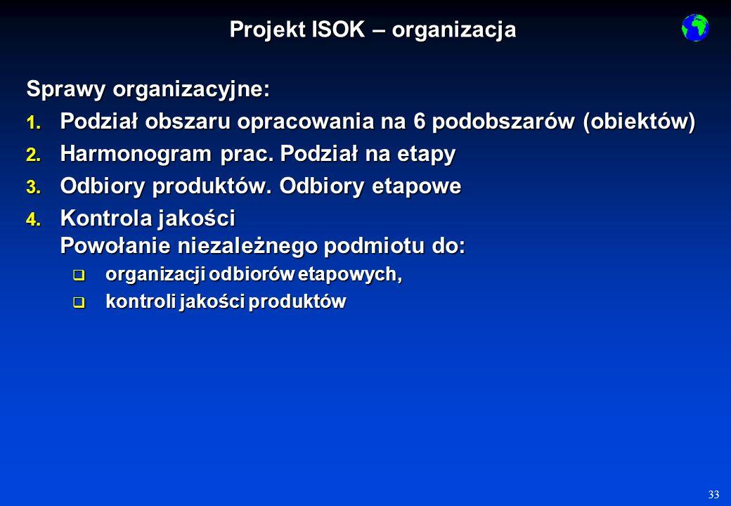 Projekt ISOK – organizacja