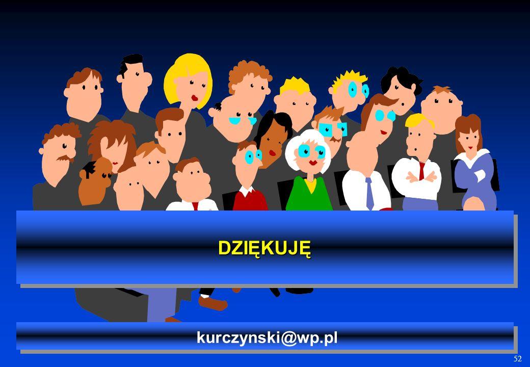 DZIĘKUJĘ kurczynski@wp.pl