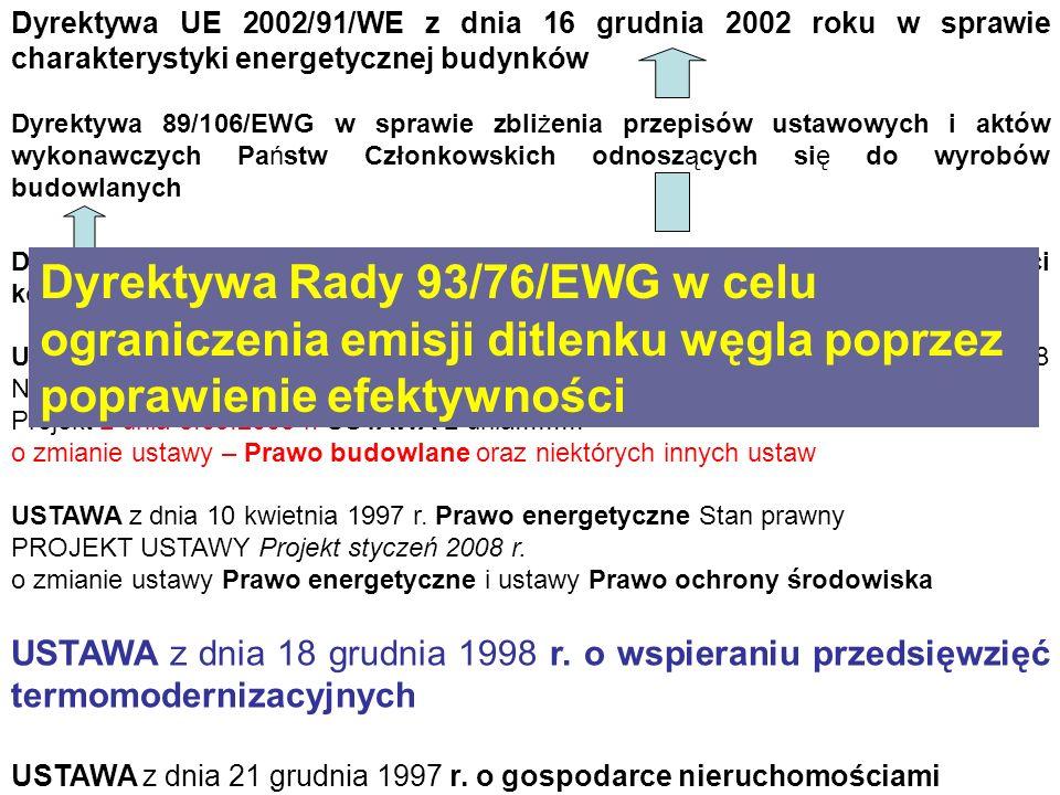 Dyrektywa UE 2002/91/WE z dnia 16 grudnia 2002 roku w sprawie charakterystyki energetycznej budynków