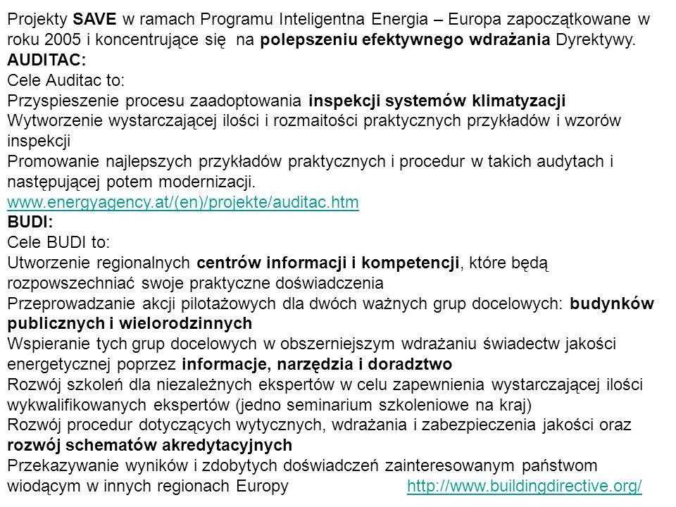 Projekty SAVE w ramach Programu Inteligentna Energia – Europa zapoczątkowane w roku 2005 i koncentrujące się na polepszeniu efektywnego wdrażania Dyrektywy.