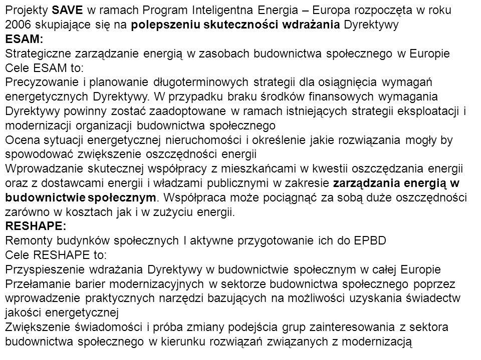 Projekty SAVE w ramach Program Inteligentna Energia – Europa rozpoczęta w roku 2006 skupiające się na polepszeniu skuteczności wdrażania Dyrektywy