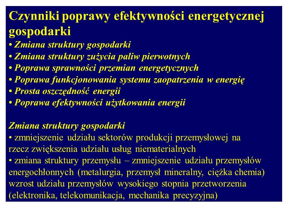 Czynniki poprawy efektywności energetycznej gospodarki