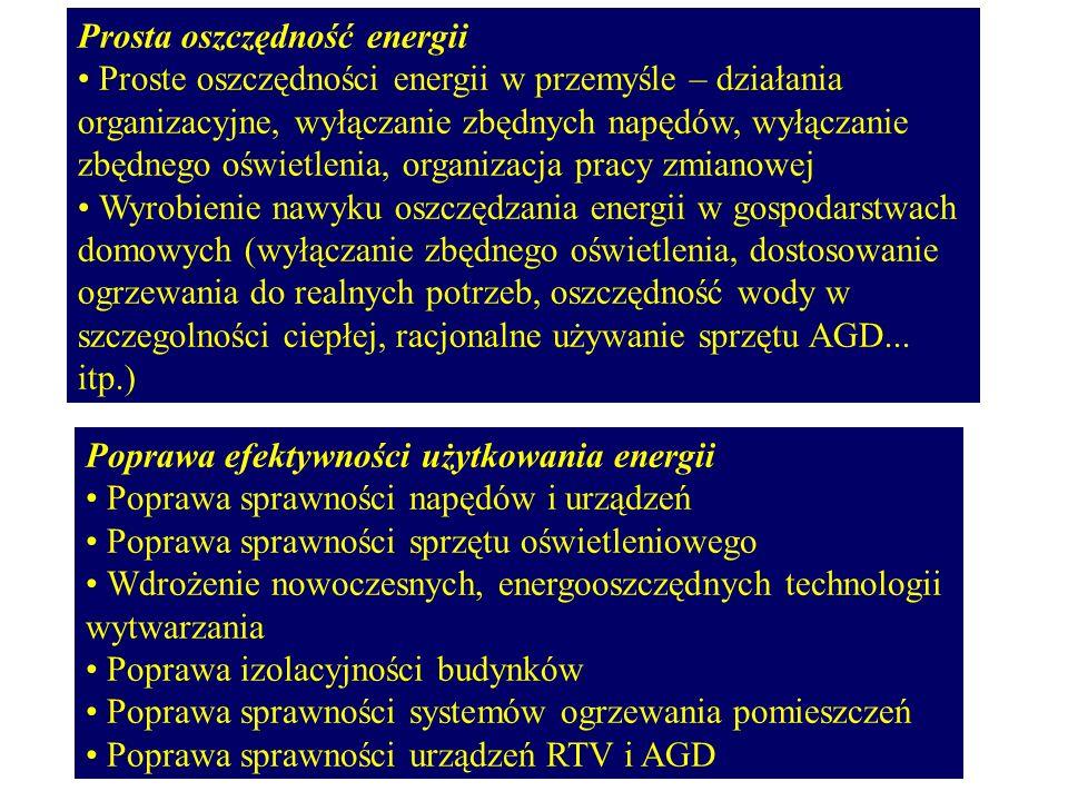 Prosta oszczędność energii