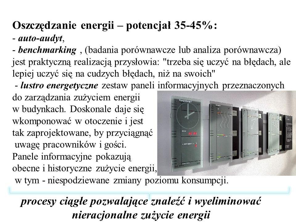Oszczędzanie energii – potencjał 35-45%: