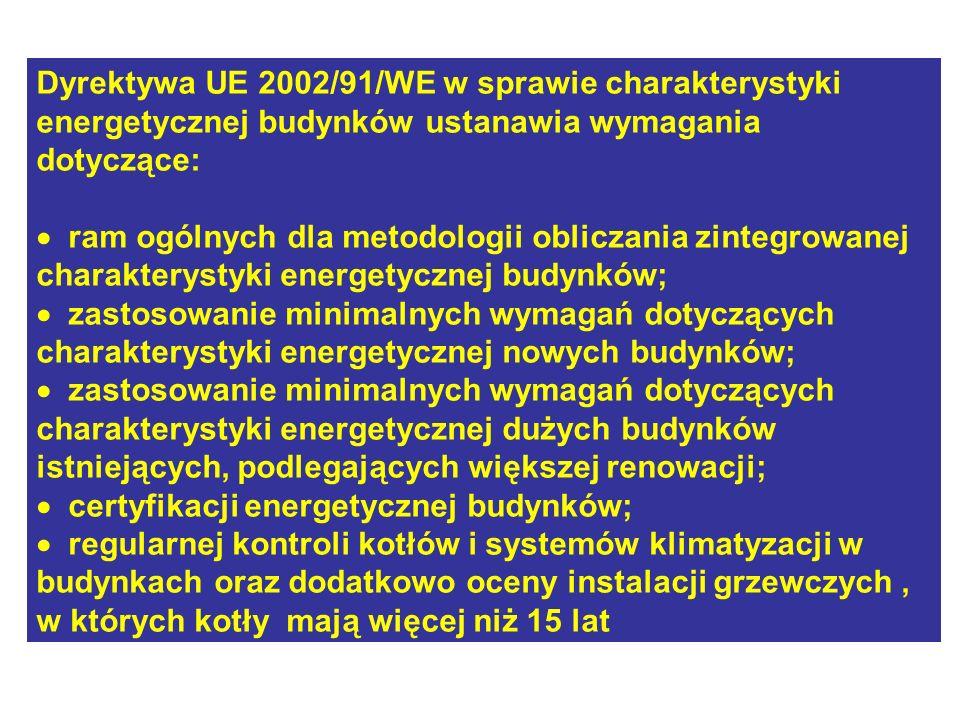 Dyrektywa UE 2002/91/WE w sprawie charakterystyki energetycznej budynków ustanawia wymagania dotyczące: