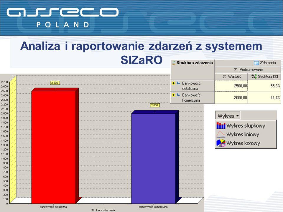 Analiza i raportowanie zdarzeń z systemem SIZaRO