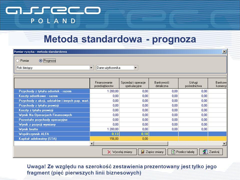 Metoda standardowa - prognoza